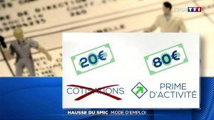 Une augmentation de 100 euros du Smic sera prévue pour 2019